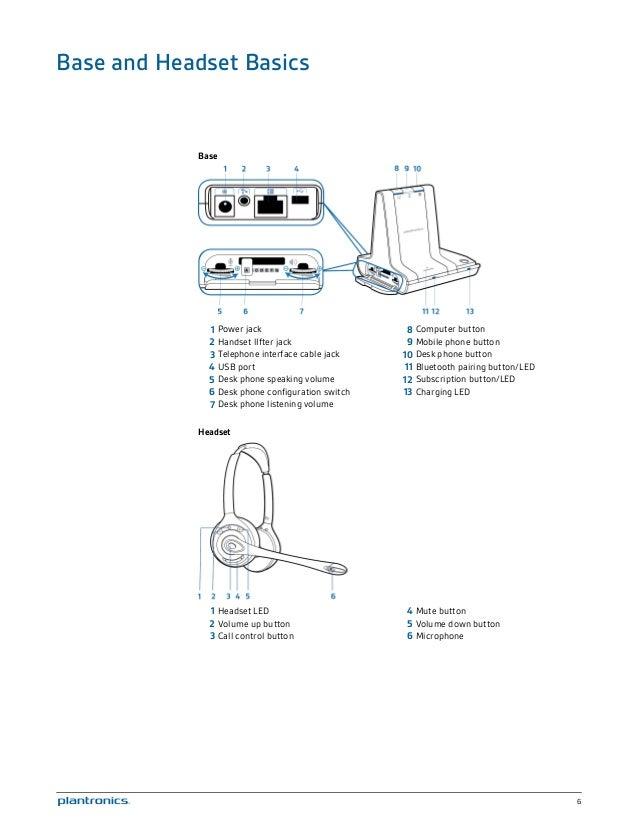 Groß Headset Schaltplan 3 Draht Bilder - Elektrische ...