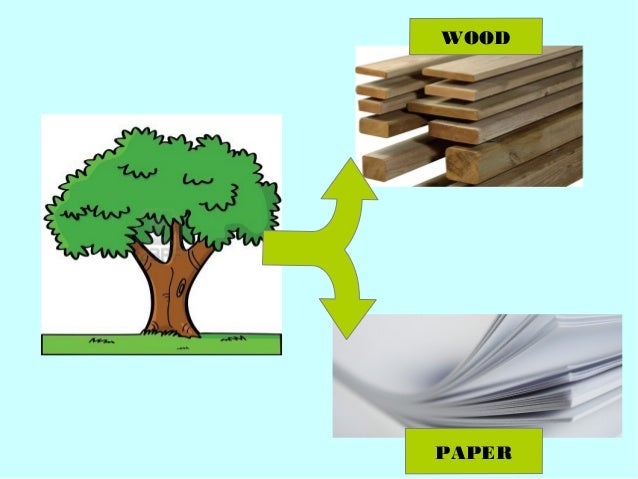 essays on spreading greenery for a healthy living Instead of writing an essay for you, as an educator, it is much better to teach you  how to write an essay on your topic (spreading greenery for a healthy living.