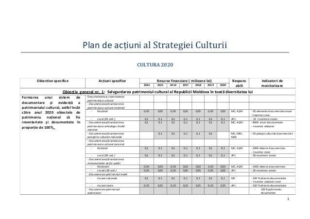 Plan de acţiuni al Strategiei Culturii CULTURA 2020 Obiective specifice  Acţiuni specifice  Resurse financiare ( milioane ...