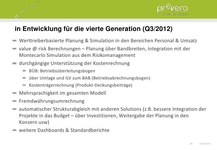 Planung im Vertrieb mit p7_Alexander Hein_prevero