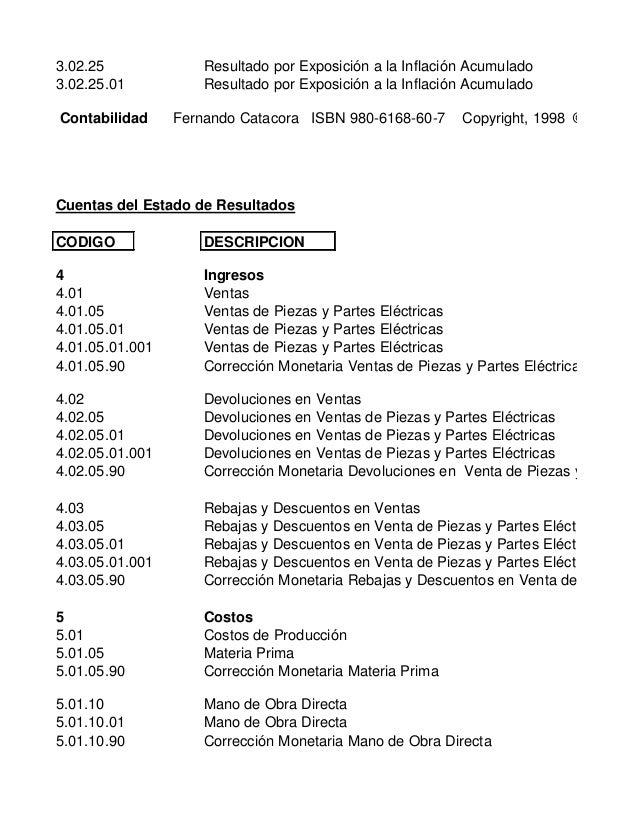 3.02.25 Resultado por Exposición a la Inflación Acumulado3.02.25.01 Resultado por Exposición a la Inflación AcumuladoConta...