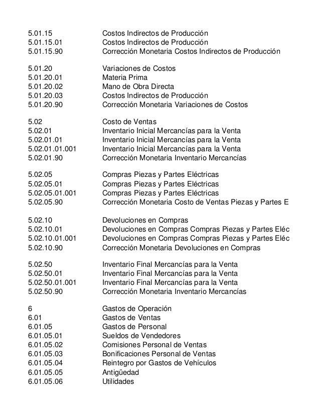 5.01.15 Costos Indirectos de Producción5.01.15.01 Costos Indirectos de Producción5.01.15.90 Corrección Monetaria Costos In...
