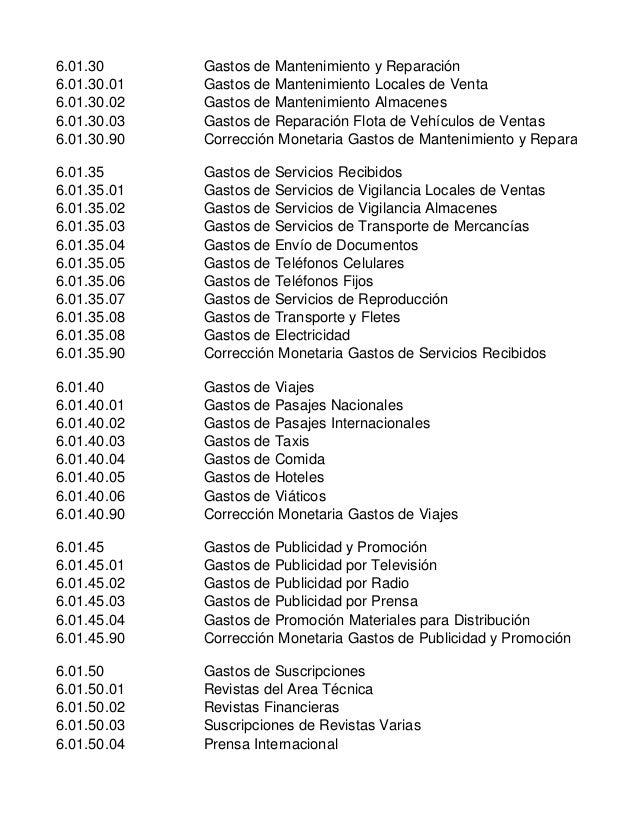 Plan unico de cuentas for Codigos oficinas bancarias