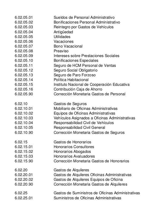 6.02.05.01 Sueldos de Personal Administrativo6.02.05.02 Bonificaciones Personal Administrativo6.02.05.03 Reintegro por Gas...