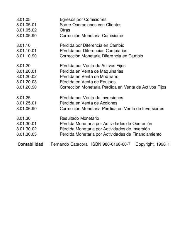 8.01.05 Egresos por Comisiones8.01.05.01 Sobre Operaciones con Clientes8.01.05.02 Otras8.01.05.90 Corrección Monetaria Com...