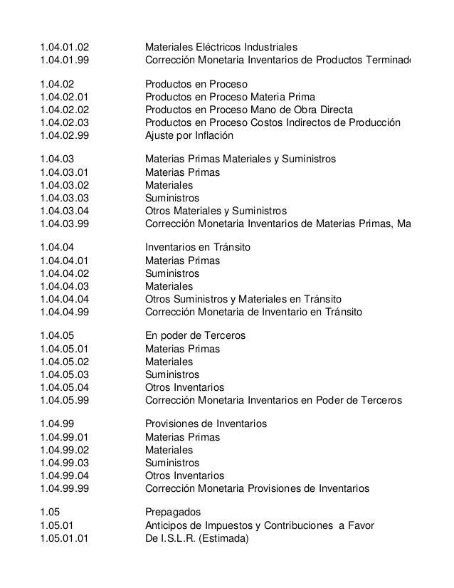 1.04.01.02 Materiales Eléctricos Industriales1.04.01.99 Corrección Monetaria Inventarios de Productos Terminados1.04.02 Pr...