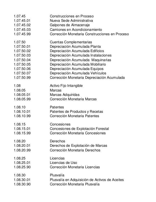 1.07.45 Construcciones en Proceso1.07.45.01 Nueva Sede Administrativa1.07.45.02 Galpones de Almacenaje1.07.45.03 Camiones ...