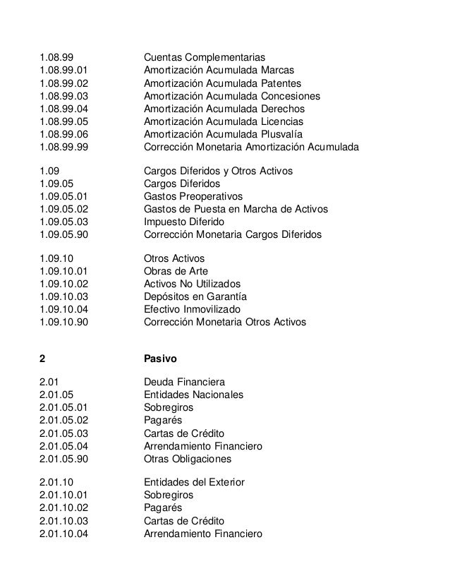 1.08.99 Cuentas Complementarias1.08.99.01 Amortización Acumulada Marcas1.08.99.02 Amortización Acumulada Patentes1.08.99.0...