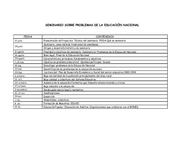 SEMINARIO SOBRE PROBLEMAS DE LA EDUCACIÓN NACIONAL FECHA CONTENIDOS 21 julio Presentación de Proyectos .Técnica del semina...