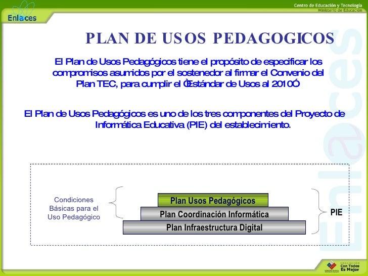 PLAN DE USOS PEDAGOGICOS El Plan de Usos Pedagógicos es uno de los tres componentes del Proyecto de Informática Educativa ...
