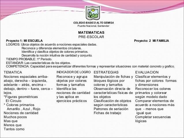 COLEGIO BASICO ALTO SEMISA Puente Nacional, Santander TEMATICA INDICADOR DE LOGRO ESTRATEGIAS EVALUACION Nociones espacial...