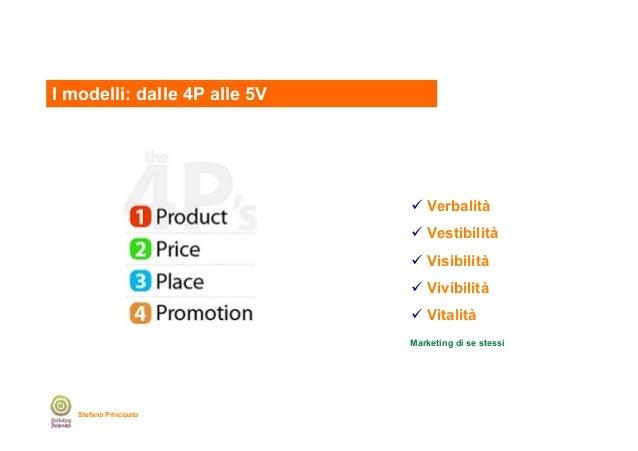 I modelli: dalle 4P alle 5V   Verbalità  Vestibilità  Visibilità  Vivibilità  Vitalità Marketing di se stessi  Stefan...