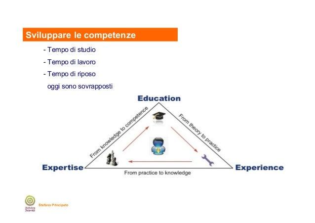 Sviluppare le competenze - Tempo di studio - Tempo di lavoro - Tempo di riposo oggi sono sovrapposti  Stefano Principato