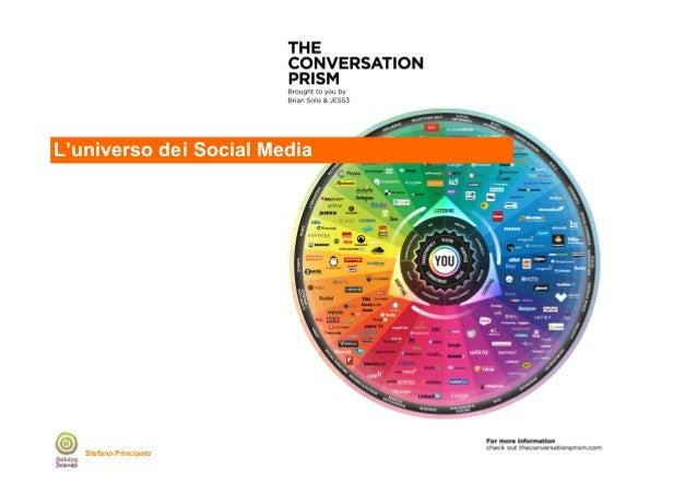 L'universo dei Social Media  Stefano Principato