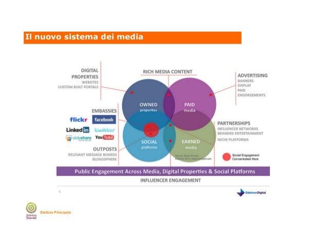 Il nuovo sistema dei media  Stefano Principato