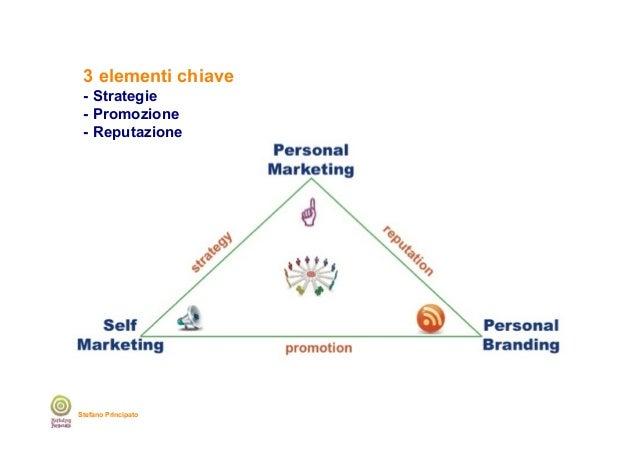 3 elementi chiave - Strategie - Promozione - Reputazione  Stefano Principato