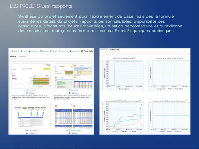 LES PROJETS-Les rapports   Synthèse du projet seulement pour labonnement de base, mais dès la formule   suivante les détai...