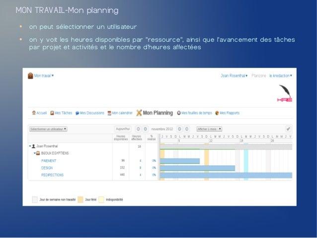 """MON TRAVAIL-Mon planning●   on peut sélectionner un utilisateur●   on y voit les heures disponibles par """"ressource"""", ainsi..."""