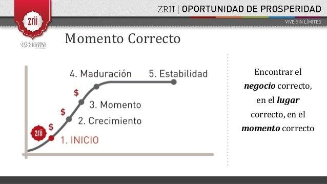 Plan de Prosperidad Zrii. Saez. Bonos del Sistema de Ganancias Zrii. Slide 2