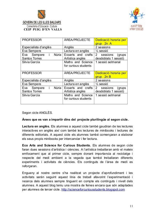 CEIP PUIG D'EN VALLS PROFESSOR ÀREA/PROJECTE Dedicació horaria per grup 2n A Especialista d'anglès Anglès 2 sessions Eva S...