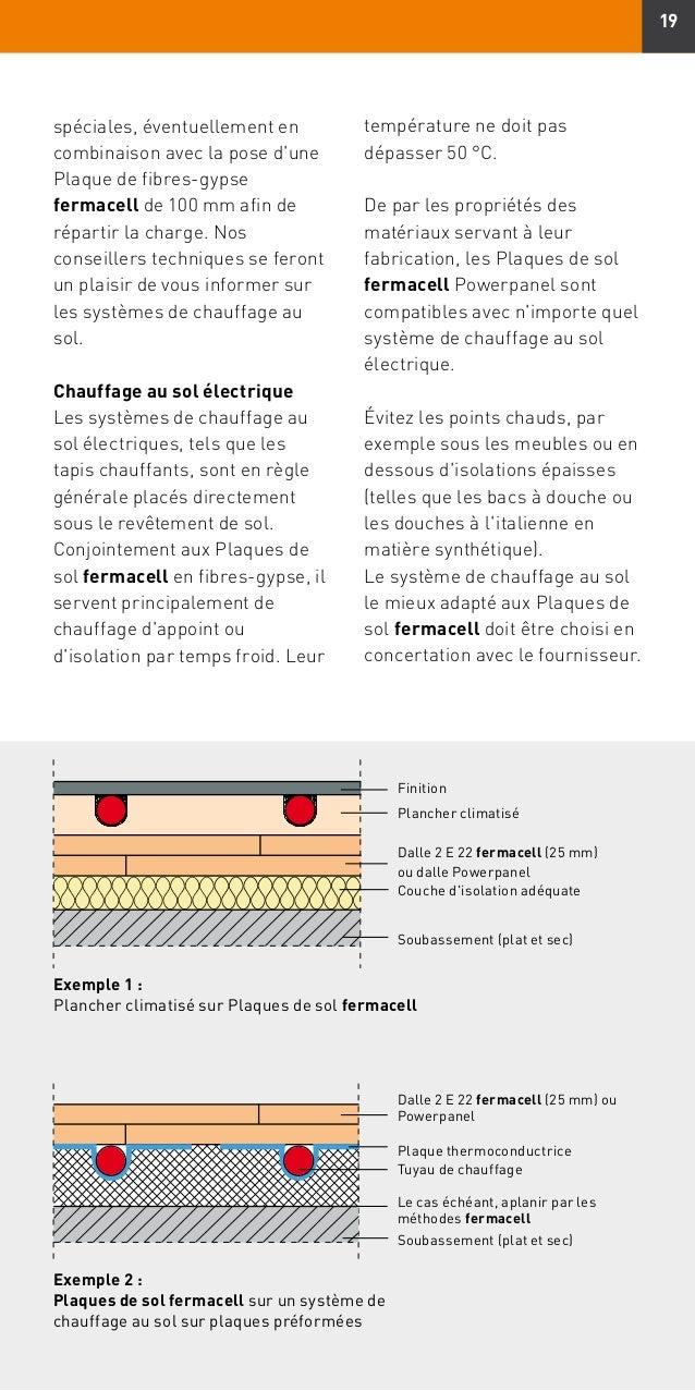 Tapis Sur Chauffage Au Sol plaques de sol fermacell - guide de pose.pdf
