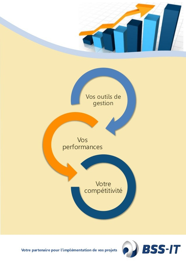 Votre partenaire pour l'implémentation de vos projets Vos outils de gestion Vos performances Votre compétitivité Vos outil...