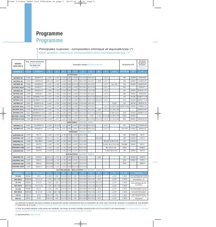 Sadevinox programme FR Slide 2