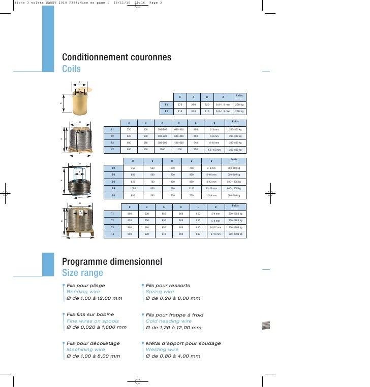 Sadevinox programme FR Slide 3