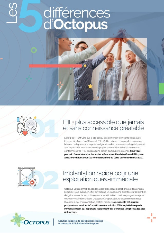 ITIL® plus accessible que jamais et sans connaissance préalable Le logiciel ITSM Octopus a été conçu dès son origine en co...