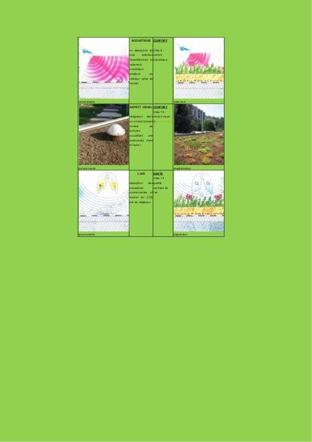 Du Support À La Plante, Un Système Complet     Du Support À La Plante, Un Système Complet     Quel que soit le type de vég...