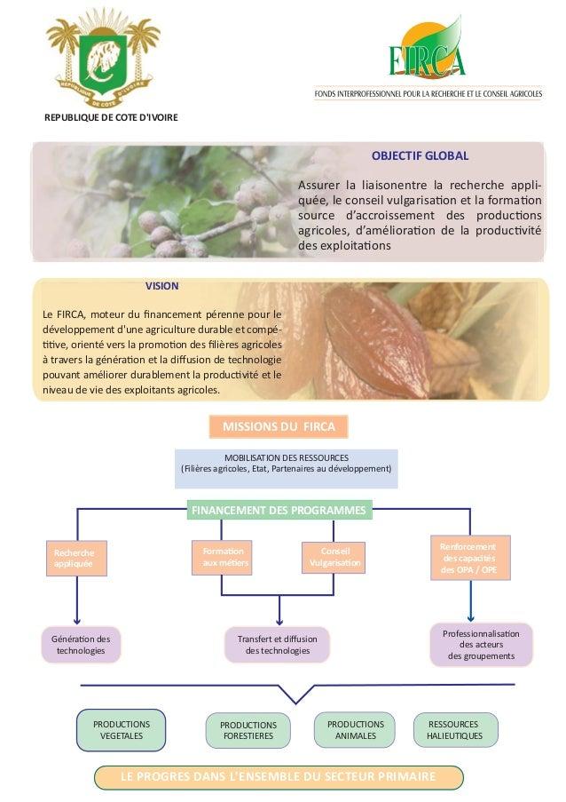 REPUBLIQUE DE COTE D'IVOIRE VISION Le FIRCA, moteur du financement pérenne pour le développement d'une agriculture durable ...