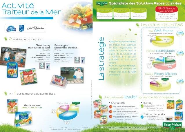 Spécialiste des Solutions Repas cuisinéesActivité                                                                         ...