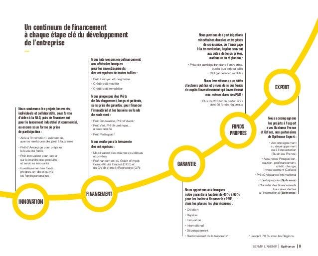 Favoriser un écosystème financier fertile pour les entrepreneurs, en France comme à l'international Bpifrance s'attache à ...