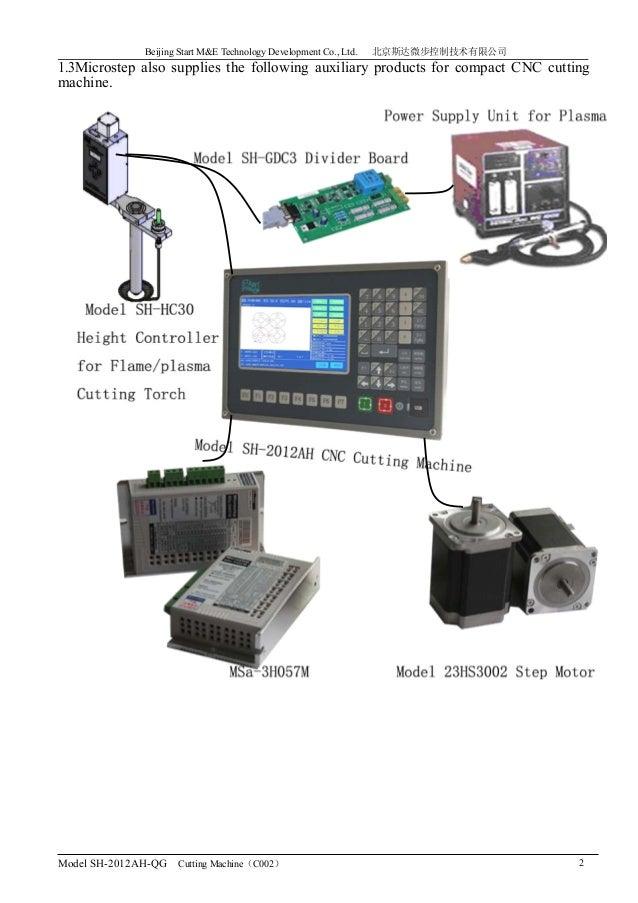 plasma 2012 ah controller manual