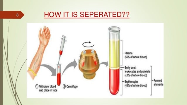 HOW IT IS SEPERATED??8