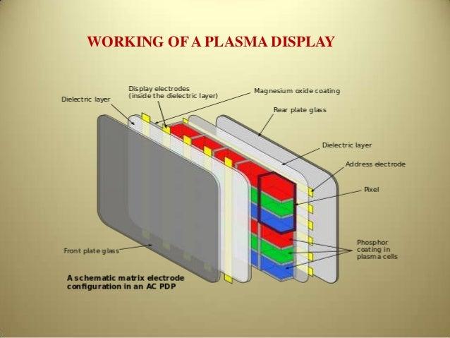 plasma display9 working of a plasma display
