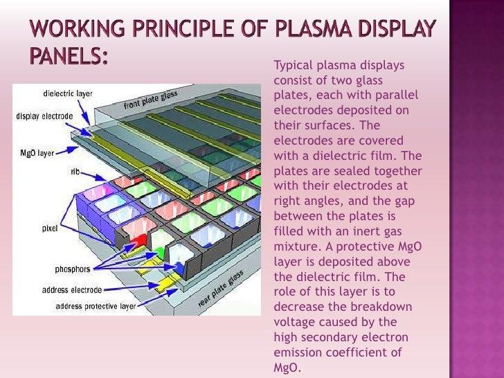 plasma display pannelWorking Of Plasma Display #11