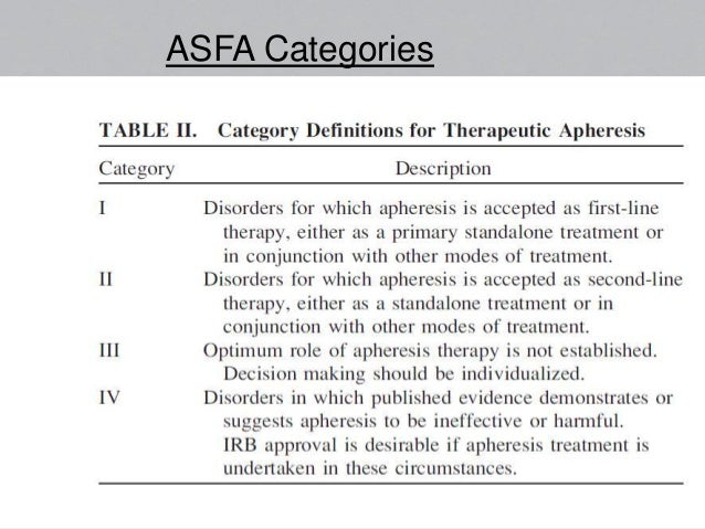Plasma pharesis in neurological disorders
