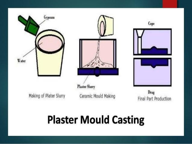 Plaster mould technique