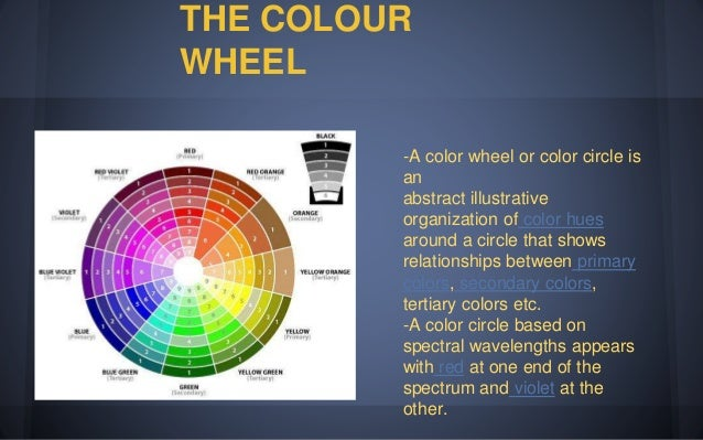 Group 02 PRIMARY SECONDARY AND TERTIARY COLOURS OF THE COLOUR WHEEL