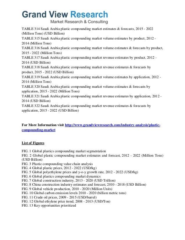 TABLE 314 Saudi Arabia plastic compounding market estimates & forecasts, 2015 - 2022 (Million Tons) (USD Billion) TABLE 31...