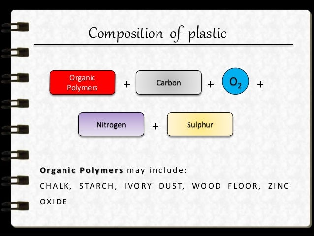 Classification of plastic There are many ways of classifying plastics. They can be classified considering various aspects,...