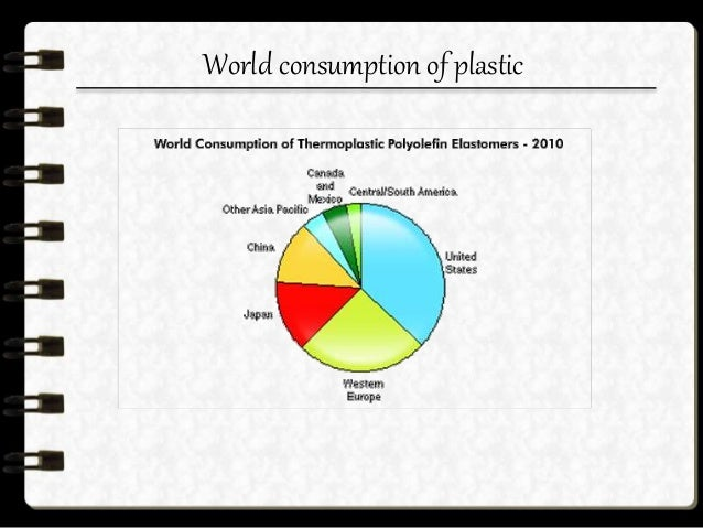 Plastic Use As Building Material Ppt