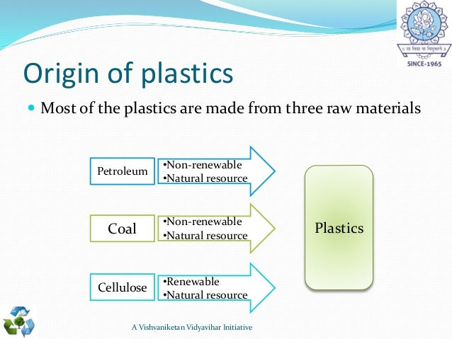 Natural Resource Used In Plastic