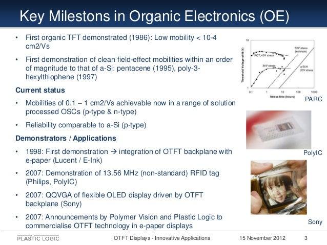 OTFT Driven Displays - Enabling Innovative Applications Slide 3