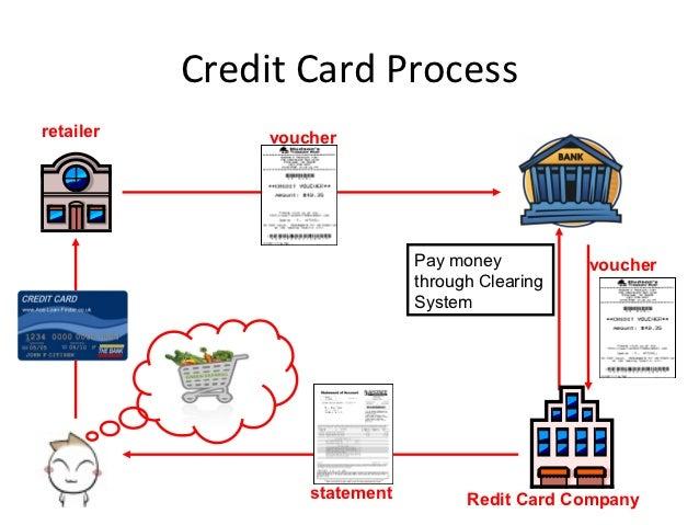 merits and demerits of plastic money project pdf