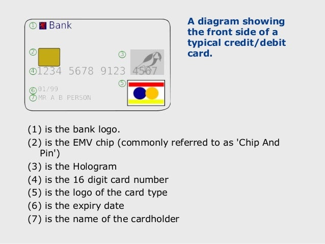 debit card and plastic money Powerpoint presentation on money , paper money , plastic money sitesforkids download  let's connect share add to flag embed copy embed code: embed: flash copy  plastic money this is the era of plastic money - credit & debit cards  they have changed the face of banking in india  a credit card is a form of plastic.