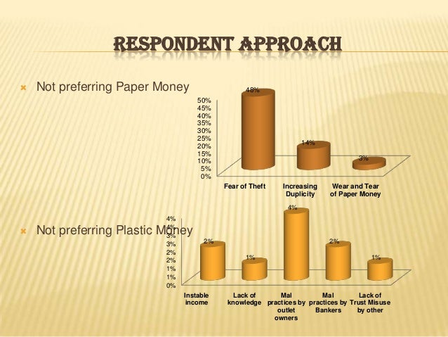 essay on plastic money in indiamn The purpose of the website is to provide information regarding the superfund program for communities, cleanup professionals, and concerned citizens.