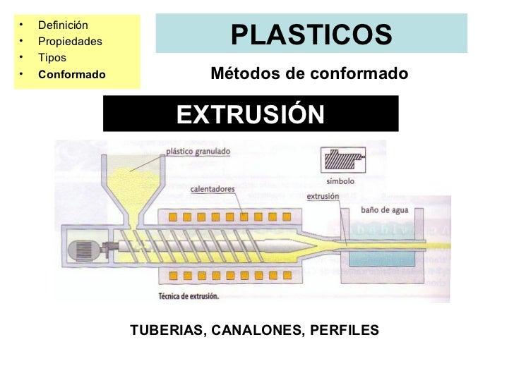 Los pl sticos - Canalones de plastico ...