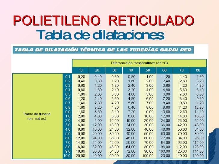 Plasticos0301resumida - Tuberias de polibutileno ...